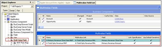 "Scenarios to Display ""Total Revenue"" on Account->Opportunity List Applet (5/6)"