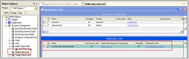 "Scenarios to Display ""Total Revenue"" on Account->Opportunity List Applet (4/6)"