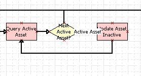Sample Workflow Steps
